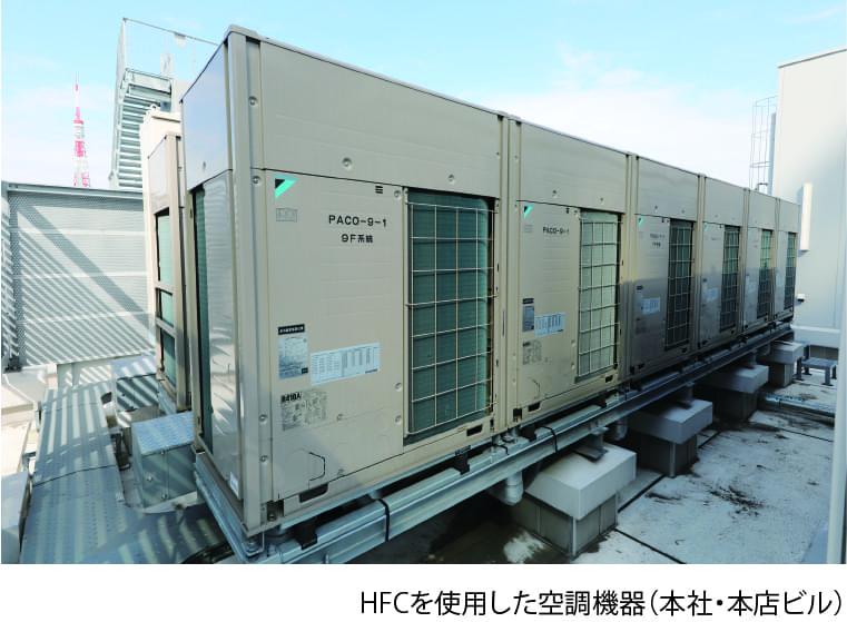 HFCを使用した空調機器(本社・本店ビル)