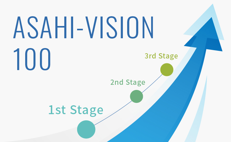ASAHI-VISION 100