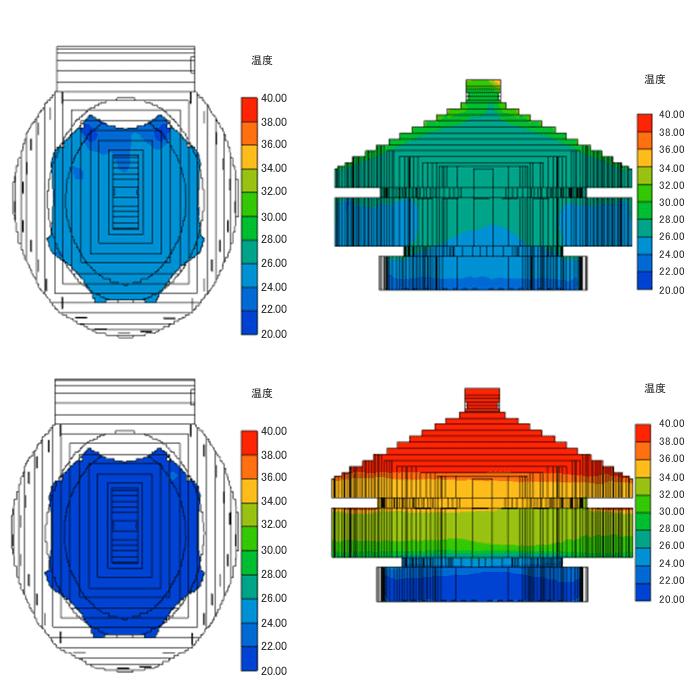 熱流体シミュレーション技術の利用